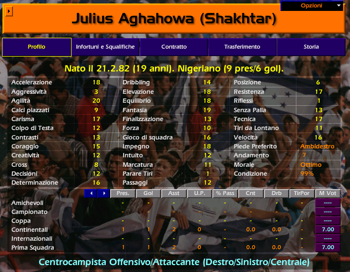 Julius AGHAHOWA Championship Manager