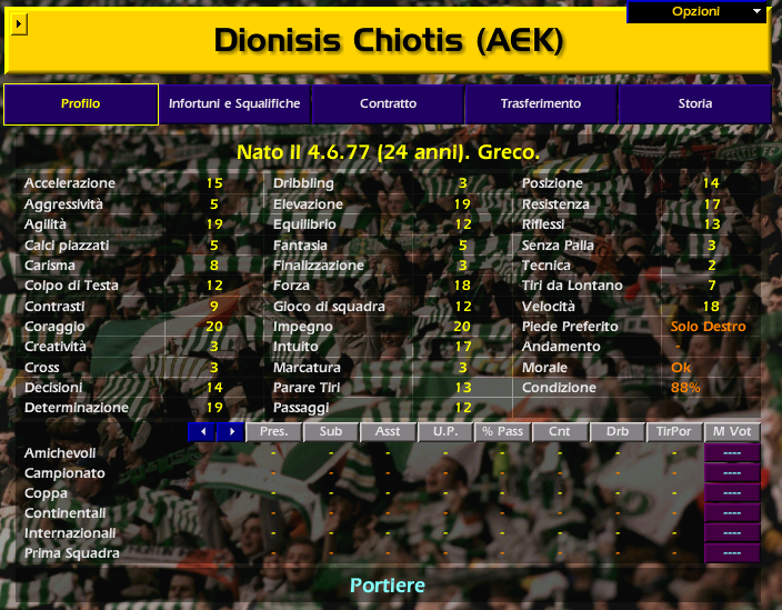 Dionisis CHIOTIS Championship Manager