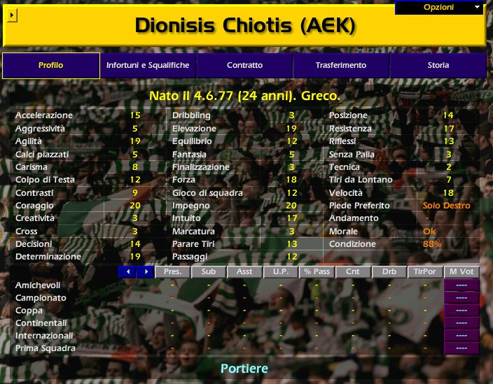 Dionisis CHIOTIS Championship Manager