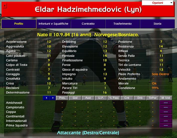 Eldar HADZIMEHMEDOVIC Championship Manager