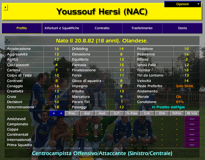 Youssouf HERSI Championship Manager