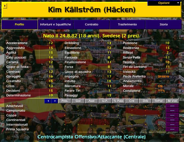Kim KÄLLSTRÖM Championship Manager