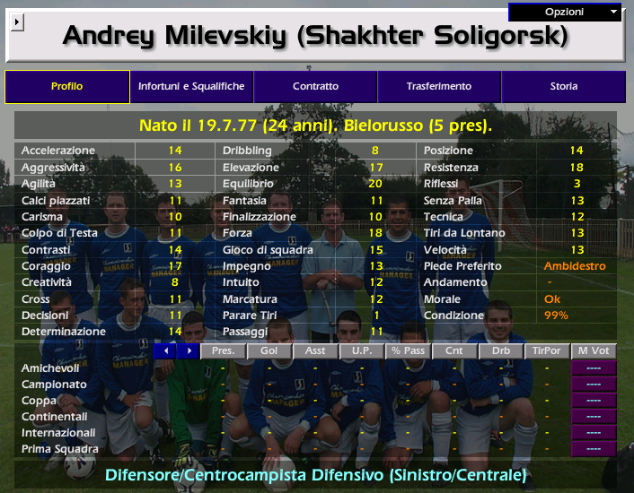 Andrey MILEVSKIY Championship Manager
