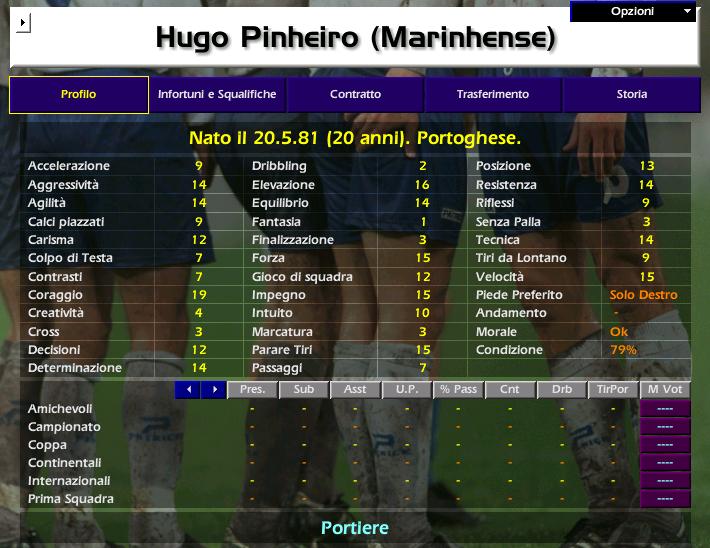 Hugo PINHEIRO (Marinhense) Championship Manager