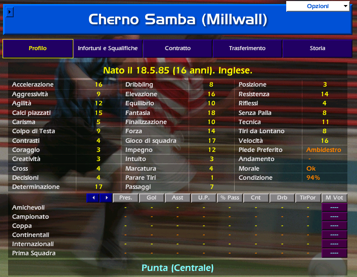 Cherno SAMBA Championship Manager