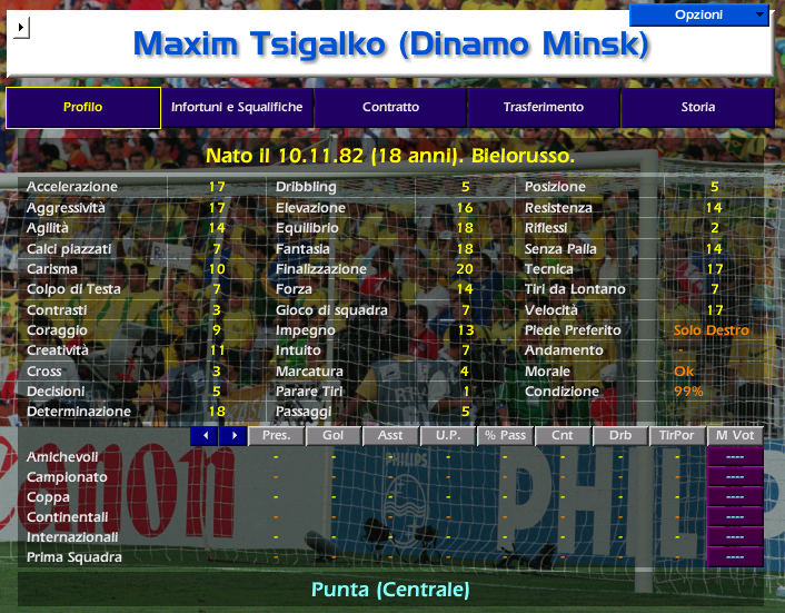 MAxim Tsigalko in Championship Manager